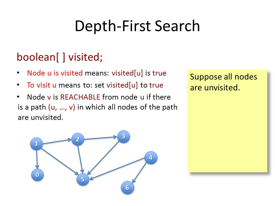 Depth-First Search boolean[ ] visited; Node u is visited means: visited[u] is true To visit u means to: set visited[u] to true Node v is REACHABLE from node u if there is a path (u, …, v) in which all nodes of the path are unvisited.