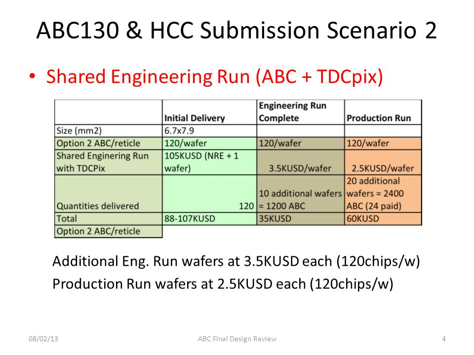 ABC130 & HCC Submission Scenario 2 Shared Engineering Run (ABC + TDCpix) Eng.