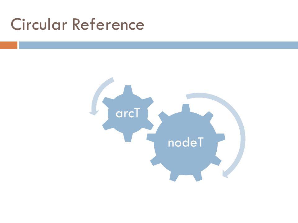 Circular Reference nodeT arcT