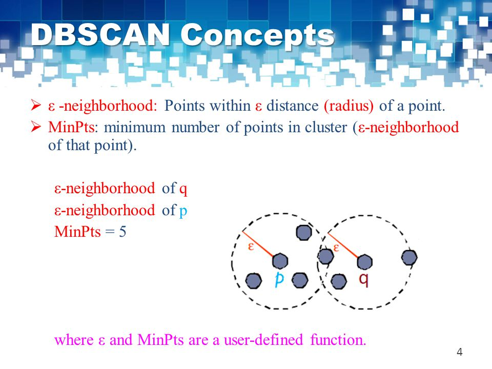 DBSCAN Concepts  Density : number of points within a specified radius ( ε ) Density(p)=5 5