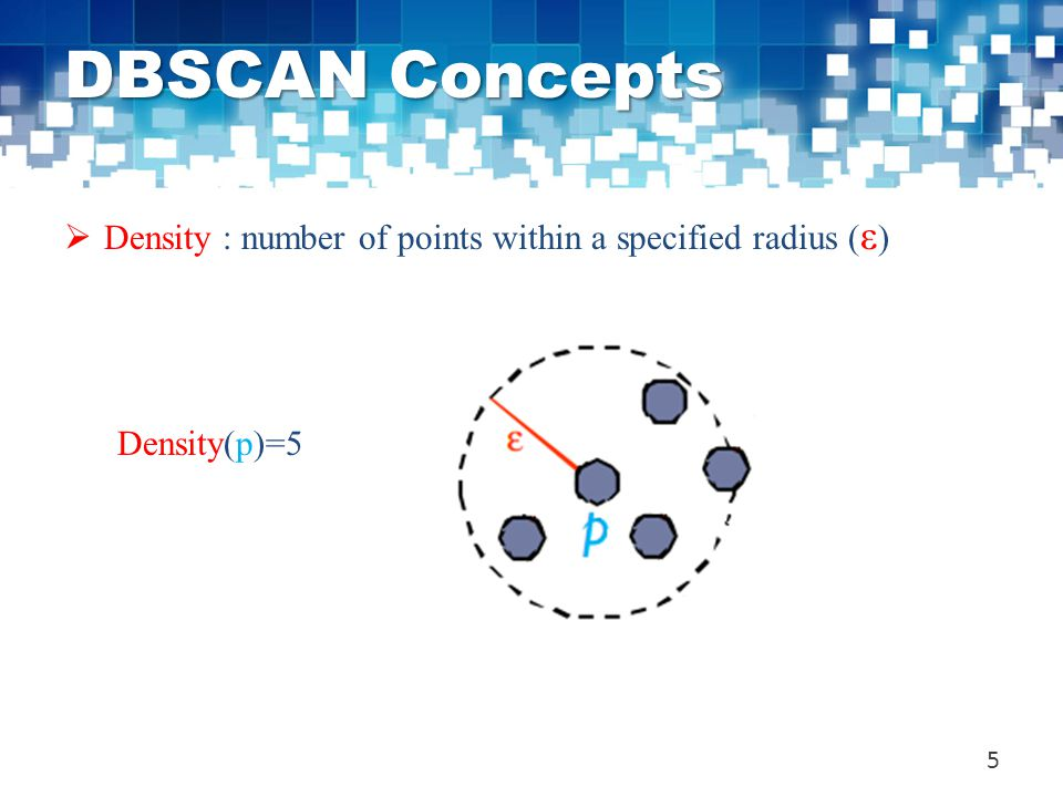 DBSCAN Core, Border and Noise Points: MinPts = 4, ε = 10 Original Points Point types: core, border and noise 16
