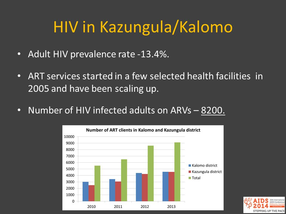 HIV in Kazungula/Kalomo Adult HIV prevalence rate -13.4%. ART services started in a few selected health facilities in 2005 and have been scaling up. N