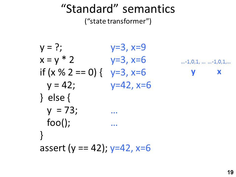 Standard semantics ( state transformer ) y = ; y=3, x=9 x = y * 2y=3, x=6 if (x % 2 == 0) {y=3, x=6 y = 42;y=42, x=6 } else { y = 73;… foo();… } assert (y == 42); y=42, x=6 …-1,0,1, … yx 19