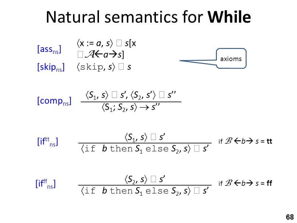 Natural semantics for While 68  x := a, s   s[x  A  a  s] [ass ns ]  skip, s   s [skip ns ]  S 1, s   s',  S 2, s'   s''  S 1 ; S 2, s   s'' [comp ns ]  S 1, s   s'  if b then S 1 else S 2, s   s' if B  b  s = tt [if tt ns ]  S 2, s   s'  if b then S 1 else S 2, s   s' if B  b  s = ff [if ff ns ] axioms