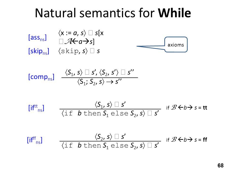 Natural semantics for While 68  x := a, s   s[x  A  a  s] [ass ns ]  skip, s   s [skip ns ]  S 1, s   s',  S 2, s'   s''  S 1 ; S 2, s   s'' [comp ns ]  S 1, s   s'  if b then S 1 else S 2, s   s' if B  b  s = tt [if tt ns ]  S 2, s   s'  if b then S 1 else S 2, s   s' if B  b  s = ff [if ff ns ] axioms