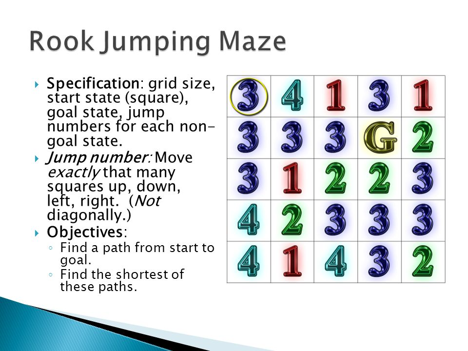  Specification: grid size, start state (square), goal state, jump numbers for each non- goal state.
