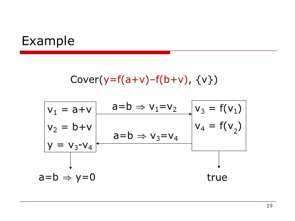 19 Example Cover(y=f(a+v)–f(b+v), {v}) v 1 = a+v v 2 = b+v y = v 3 -v 4 v 3 = f(v 1 ) v 4 = f(v 2 ) a=b ) v 1 =v 2 a=b ) v 3 =v 4 a=b ) y=0 true