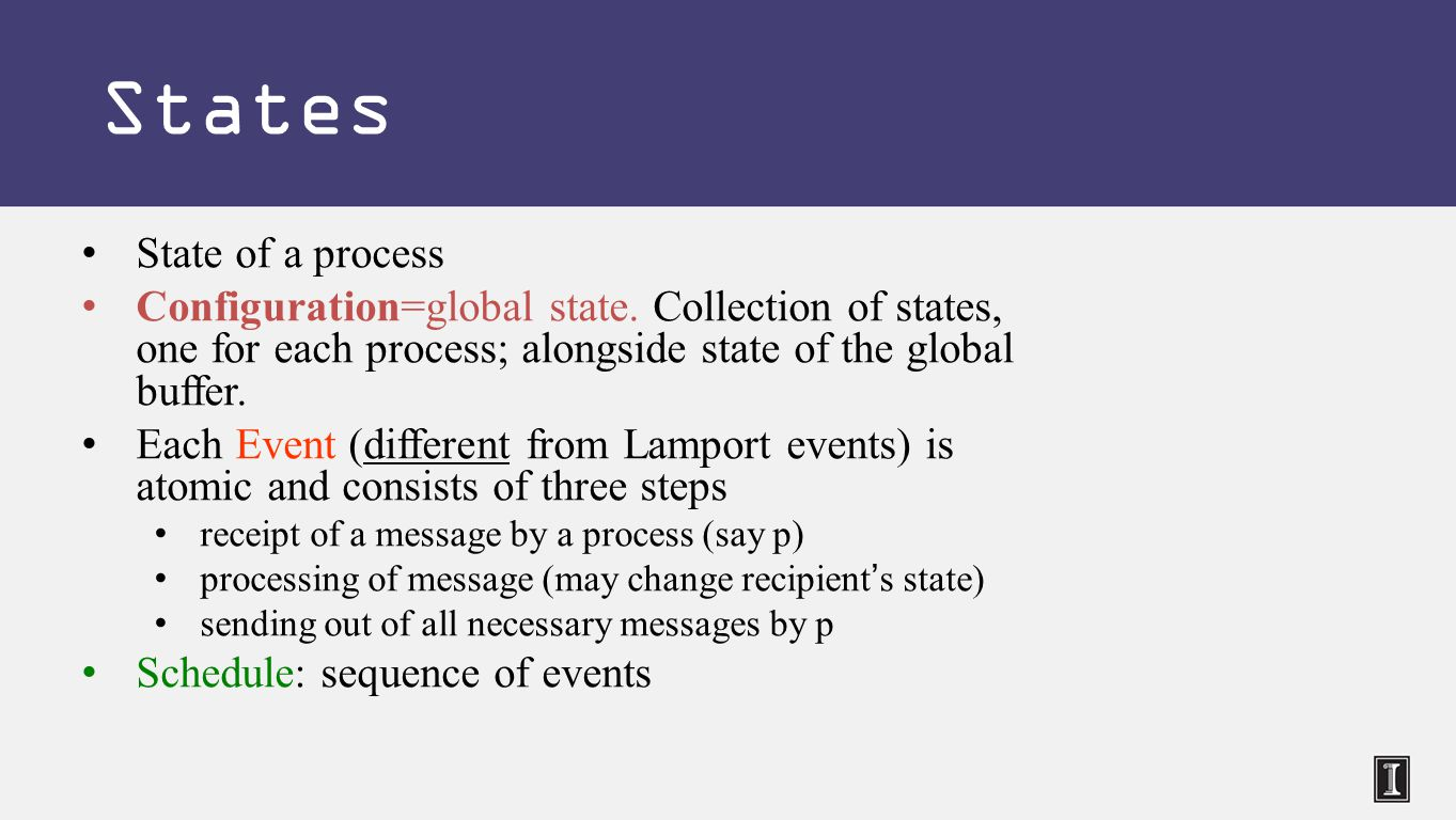 State of a process Configuration=global state.
