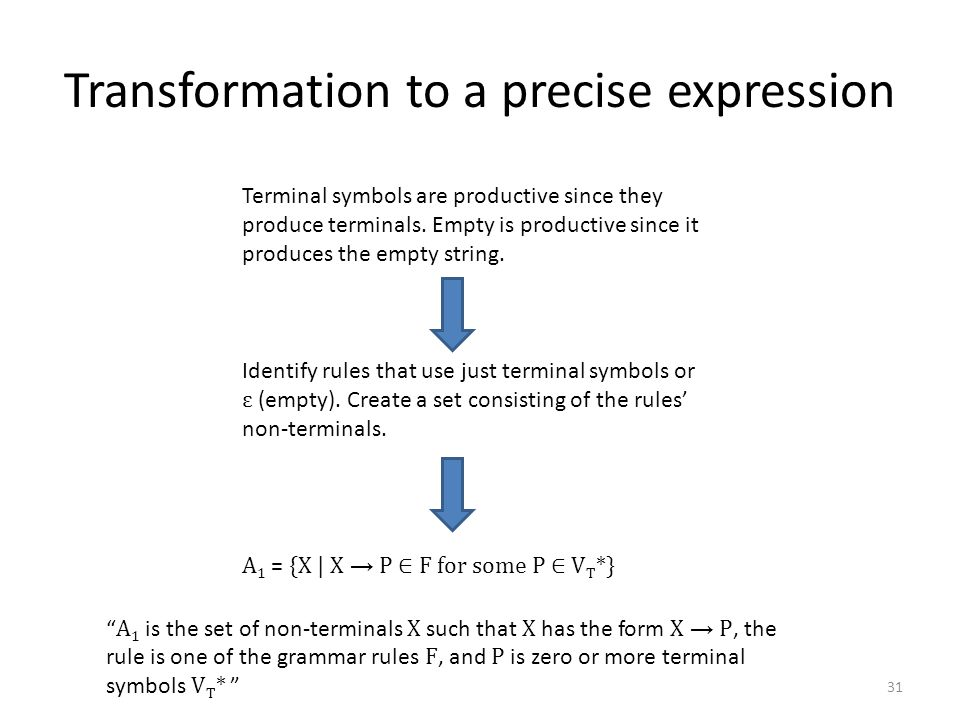 Transformation to a precise expression Identify rules that use just terminal symbols or ε (empty).