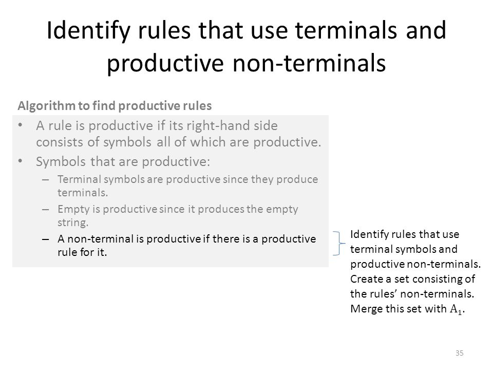 Identify rules that use terminals and productive non-terminals A rule is productive if its right-hand side consists of symbols all of which are productive.