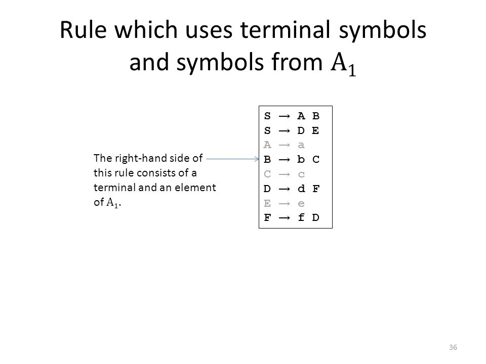 Rule which uses terminal symbols and symbols from A 1 S → A B S → D E A → a B → b C C → c D → d F E → e F → f D The right-hand side of this rule consists of a terminal and an element of A 1.