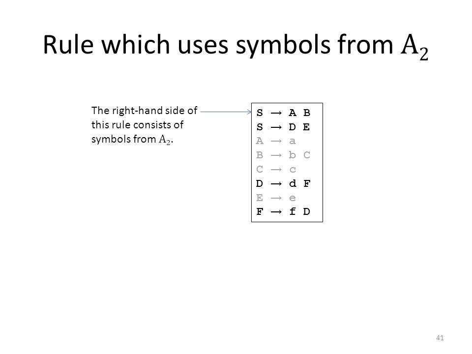 Rule which uses symbols from A 2 S → A B S → D E A → a B → b C C → c D → d F E → e F → f D The right-hand side of this rule consists of symbols from A 2.