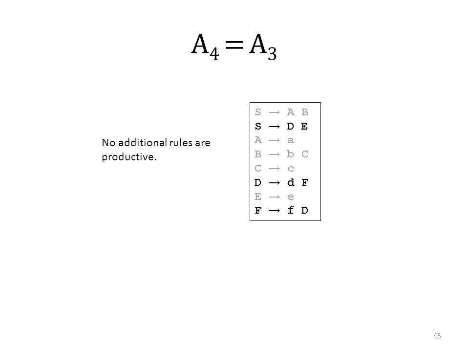 A 4 = A 3 S → A B S → D E A → a B → b C C → c D → d F E → e F → f D No additional rules are productive.
