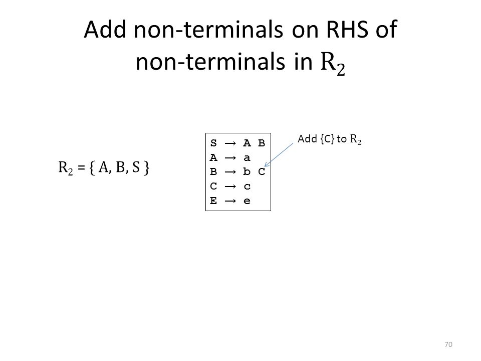 Add non-terminals on RHS of non-terminals in R 2 S → A B A → a B → b C C → c E → e Add {C} to R 2 R 2 = { A, B, S } 70