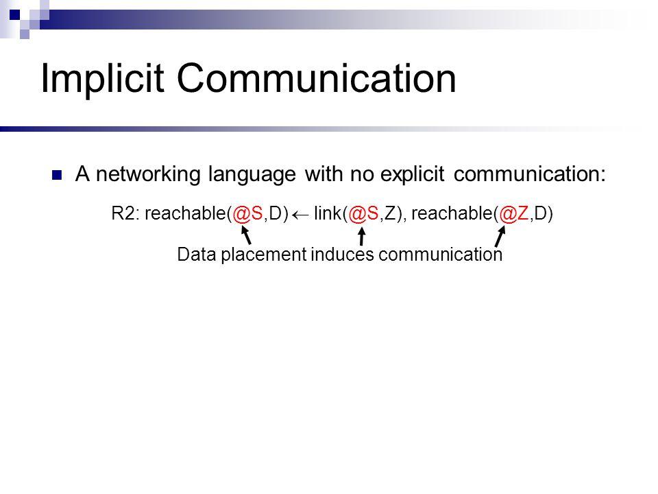 Implicit Communication A networking language with no explicit communication: R2: reachable(@S,D)  link(@S,Z), reachable(@Z,D) Data placement induces communication