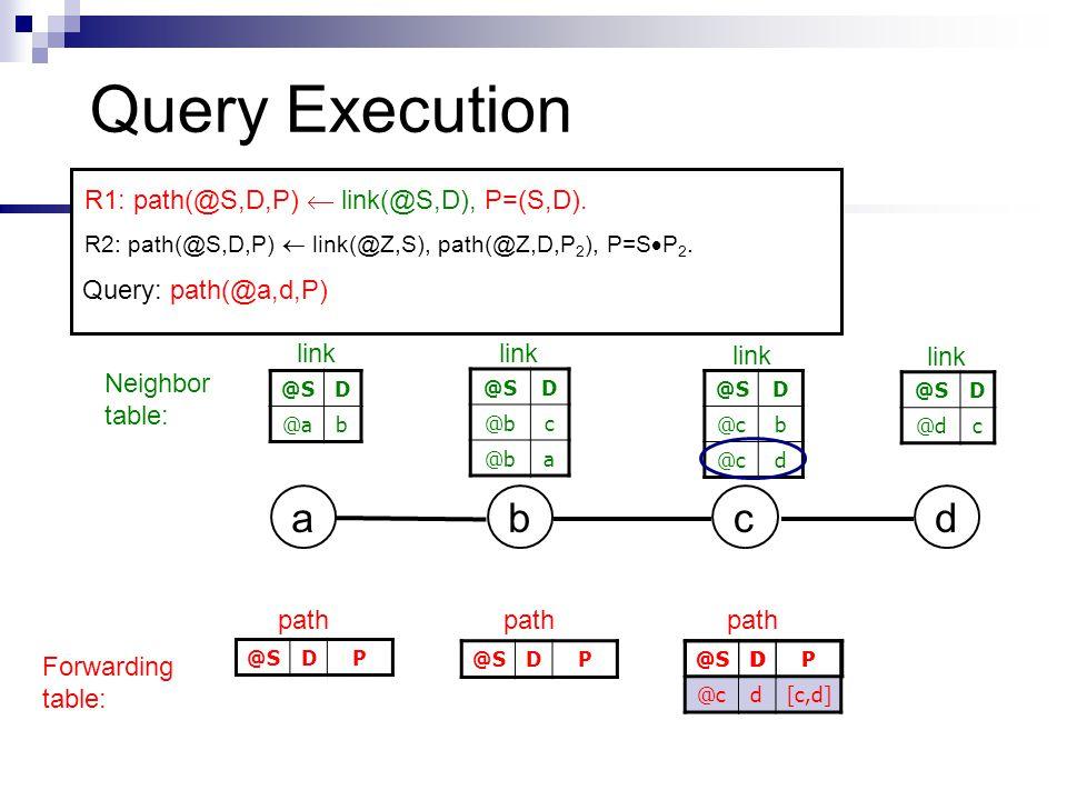 @SDP DP @cd[c,d] Query Execution @SDP DP Neighbor table: @SD @cb d link @SD @bc a link @SD @ab link @SD @dc link bdca path Forwarding table: R1: path(@S,D,P)  link(@S,D), P=(S,D).