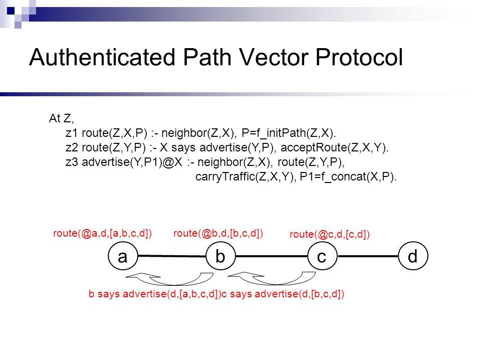 route(@c,d,[c,d]) c says advertise(d,[b,c,d]) b says advertise(d,[a,b,c,d]) bdca route(@b,d,[b,c,d]) route(@a,d,[a,b,c,d]) At Z, z1 route(Z,X,P) :- neighbor(Z,X), P=f_initPath(Z,X).