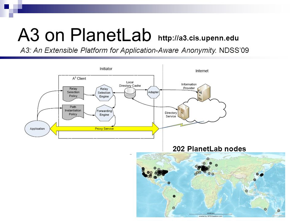 A3 on PlanetLab A3: An Extensible Platform for Application-Aware Anonymity.