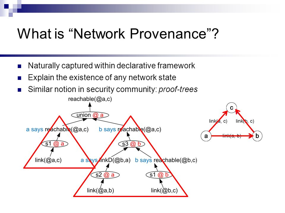 What is Network Provenance .