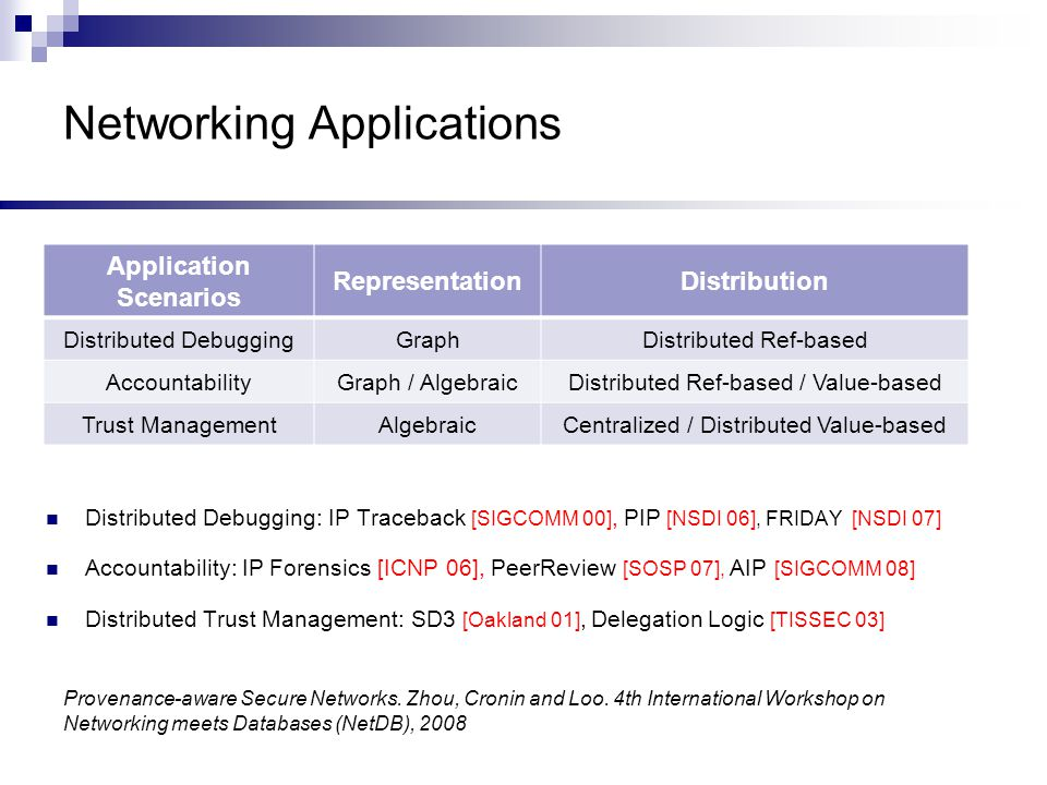 Networking Applications Distributed Debugging: IP Traceback [SIGCOMM 00], PIP [NSDI 06], FRIDAY [NSDI 07] Accountability: IP Forensics [ICNP 06], PeerReview [SOSP 07], AIP [SIGCOMM 08] Distributed Trust Management: SD3 [Oakland 01], Delegation Logic [TISSEC 03] Provenance-aware Secure Networks.