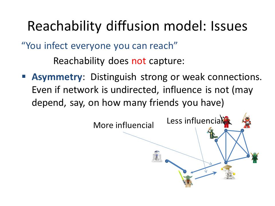 Reachability diffusion model: Issues You infect everyone you can reach  Asymmetry: Distinguish strong or weak connections.