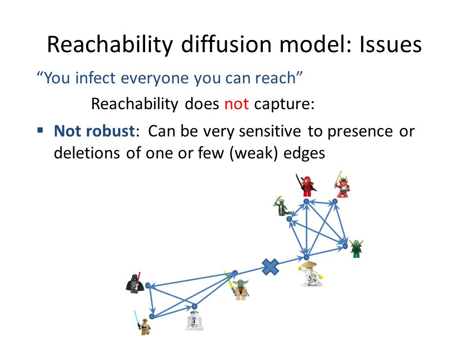 Reachability diffusion model: Issues You infect everyone you can reach  Not robust: Can be very sensitive to presence or deletions of one or few (weak) edges Reachability does not capture: