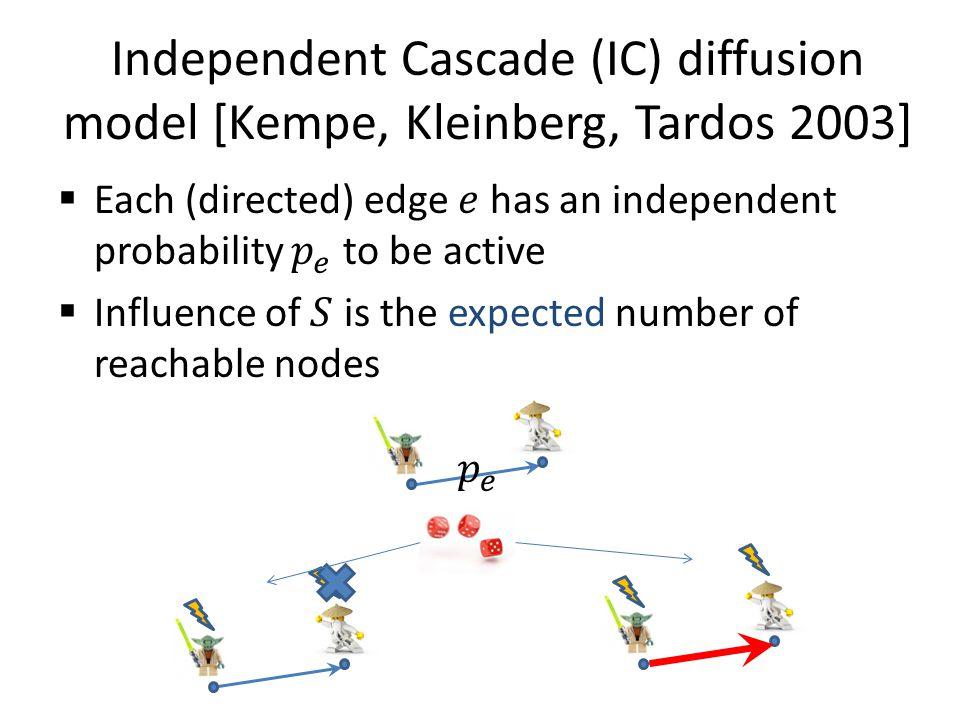 Independent Cascade (IC) diffusion model [Kempe, Kleinberg, Tardos 2003]