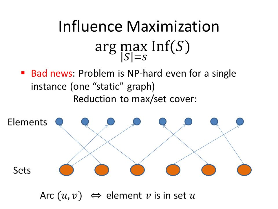 Influence Maximization  Bad news: Problem is NP-hard even for a single instance (one static graph) Elements Sets Reduction to max/set cover: