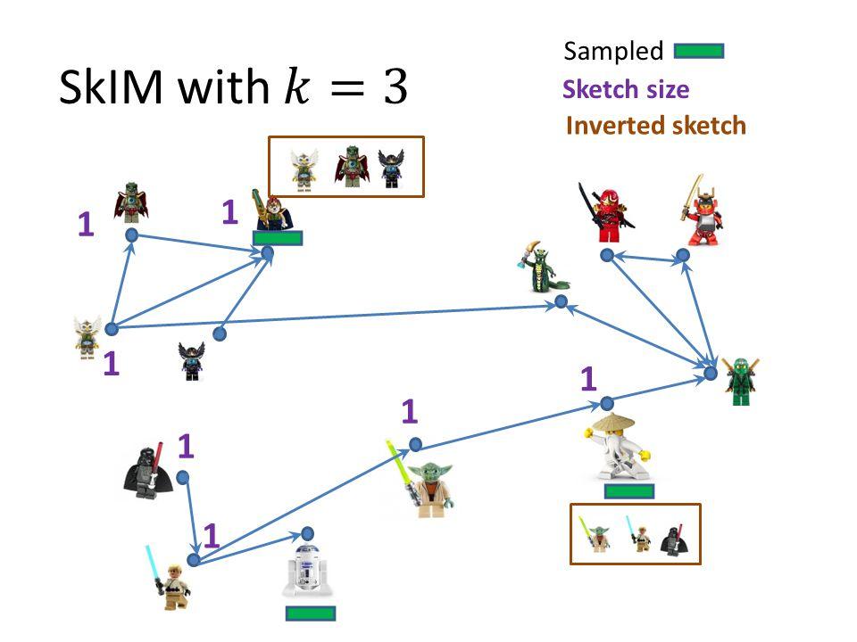 Sampled Sketch size Inverted sketch 1 1 1 1 1 1 1