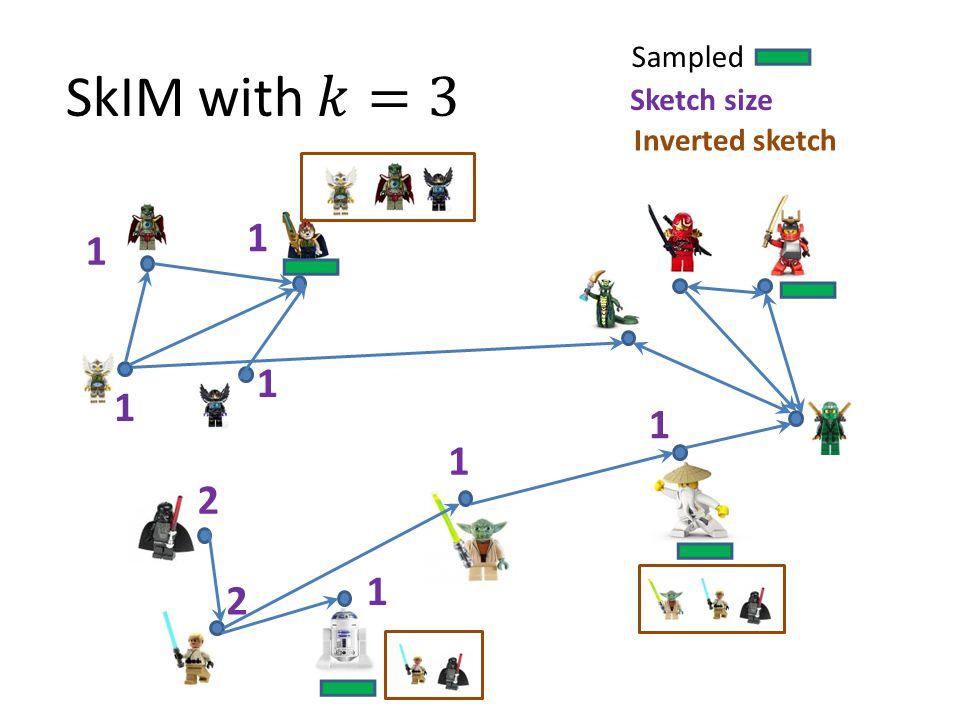 Sampled Sketch size Inverted sketch 1 1 2 2 1 1 1 1 1