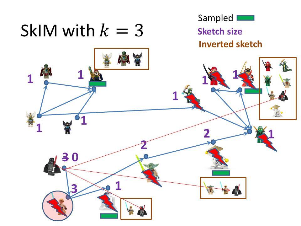 Sampled Sketch size Inverted sketch 2 2 3 3 0 1 1 1 1 1 1 1 1 1