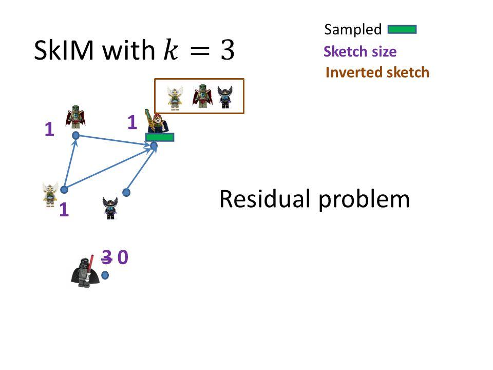 Sampled Sketch size Inverted sketch 3 0 Residual problem 1 1 1