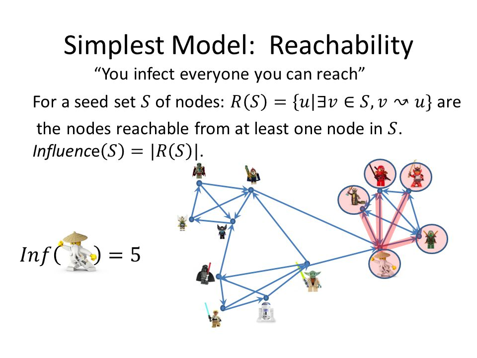 Simplest Model: Reachability You infect everyone you can reach