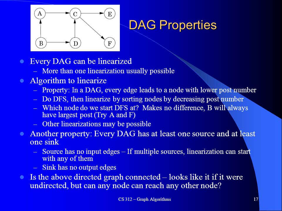 DAG Properties Every DAG can be linearized – More than one linearization usually possible Algorithm to linearize – Property: In a DAG, every edge leads to a node with lower post number – Do DFS, then linearize by sorting nodes by decreasing post number – Which node do we start DFS at.