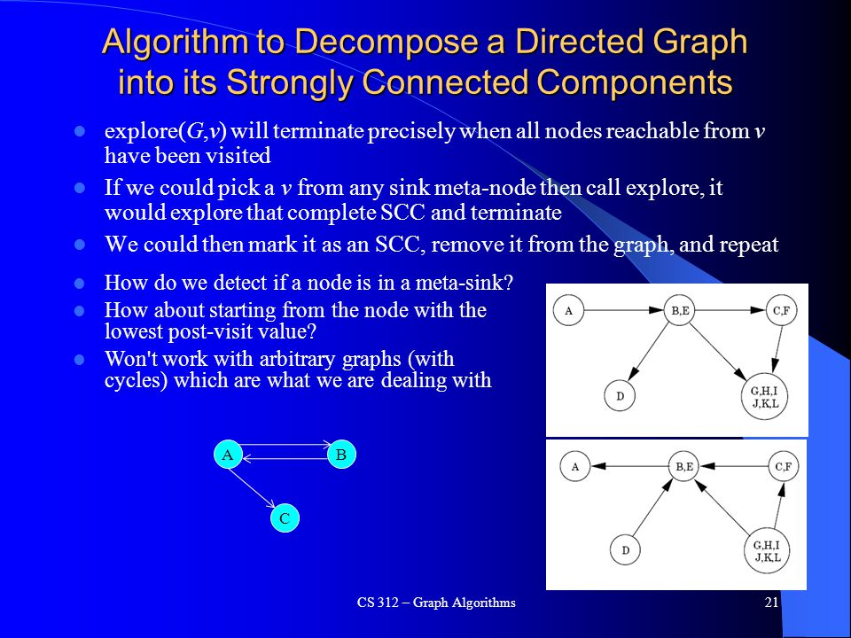 Algorithm to Decompose a Directed Graph into its Strongly Connected Components explore(G,v) will terminate precisely when all nodes reachable from v have been visited If we could pick a v from any sink meta-node then call explore, it would explore that complete SCC and terminate We could then mark it as an SCC, remove it from the graph, and repeat CS 312 – Graph Algorithms21 How do we detect if a node is in a meta-sink.