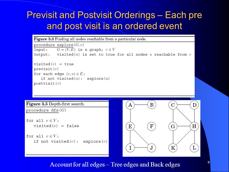 Previsit and Postvisit Orderings – Each pre and post visit is an ordered event 9 Account for all edges – Tree edges and Back edges