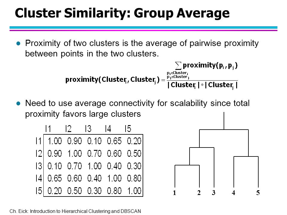 Ch. Eick: Introduction to Hierarchical Clustering and DBSCAN Cluster Similarity: Group Average l Proximity of two clusters is the average of pairwise