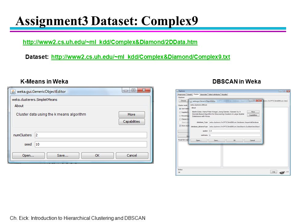 Ch. Eick: Introduction to Hierarchical Clustering and DBSCAN Assignment3 Dataset: Complex9 http://www2.cs.uh.edu/~ml_kdd/Complex&Diamond/2DData.htm K-