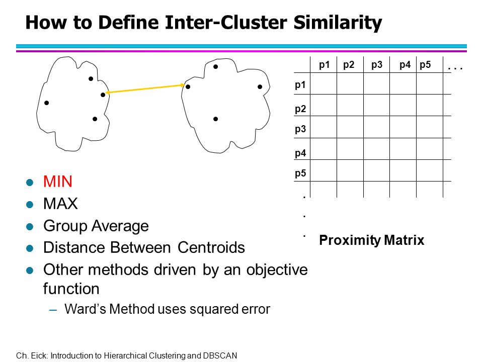 Ch. Eick: Introduction to Hierarchical Clustering and DBSCAN How to Define Inter-Cluster Similarity p1 p3 p5 p4 p2 p1p2p3p4p5......... Proximity Matri