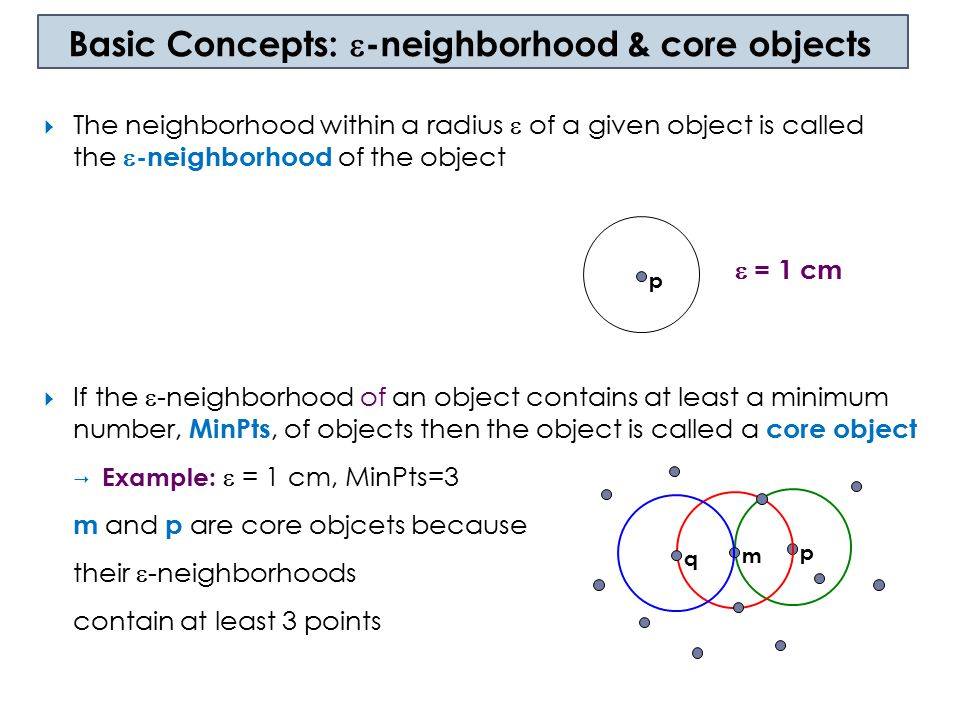 Directly density-Reachable Objects  An object p is directly density-reachable from object q if p is within the  -neighborhood of q and q is a core object  Example: q is directly density-reachable from m m is directly density-reachable from p and vice versa p m q