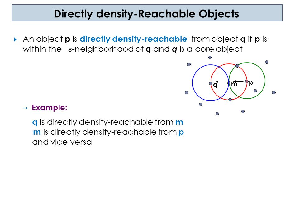 Density-Reachable Objects  An object p is density-reachable from object q with respect to  and MinPts if there is a chain of objects p 1,… p n where p 1 =q and p n =p such that p i+1 is directly reachable from p i with respect to  and MinPts  Example: q is density-reachable from p because q is directly density- reachable from m and m is directly density-reachable from p p is not density-reachable from q because q is not a core object p m q