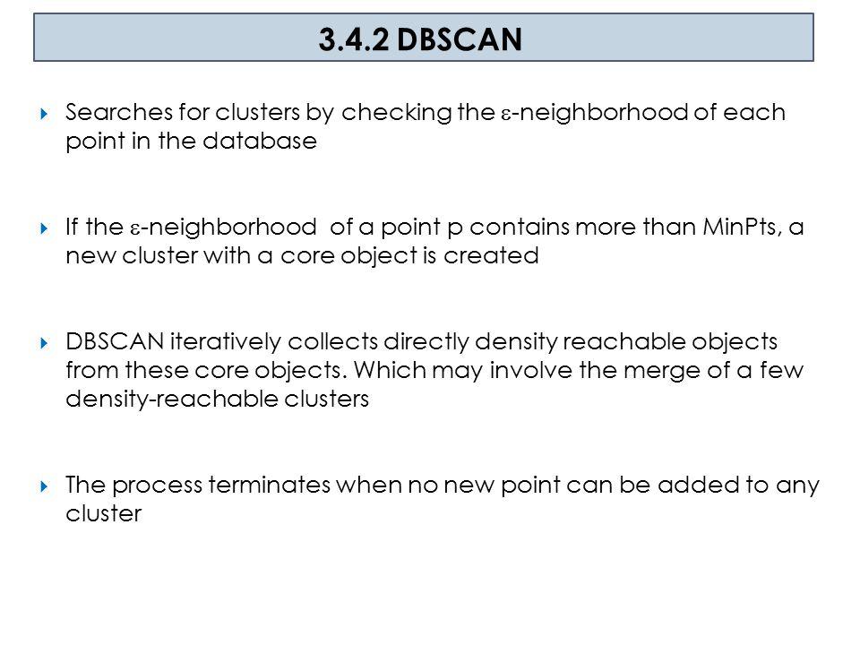 Density-based Clustering 1 2 3 4 MinPts=4