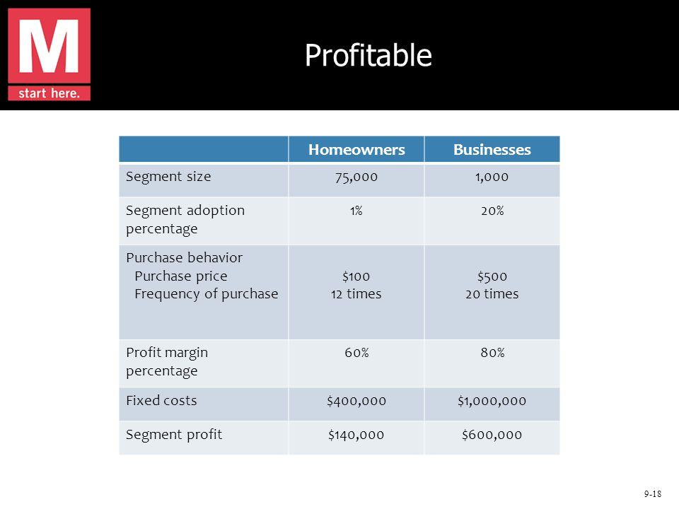 9-18 Profitable HomeownersBusinesses Segment size75,0001,000 Segment adoption percentage 1%20% Purchase behavior Purchase price Frequency of purchase