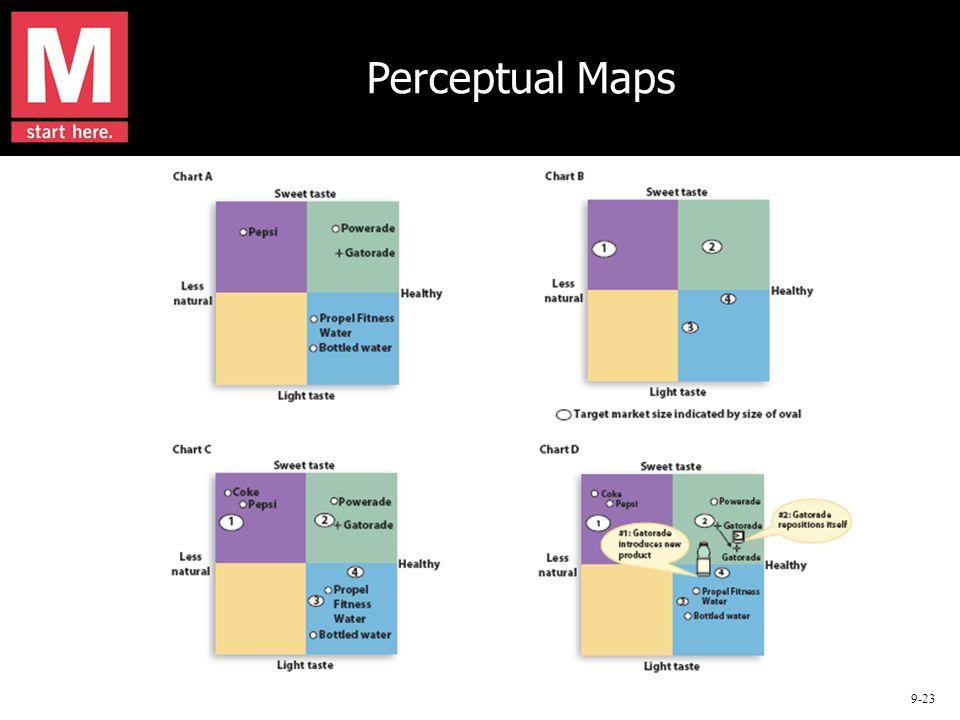 9-23 Perceptual Maps