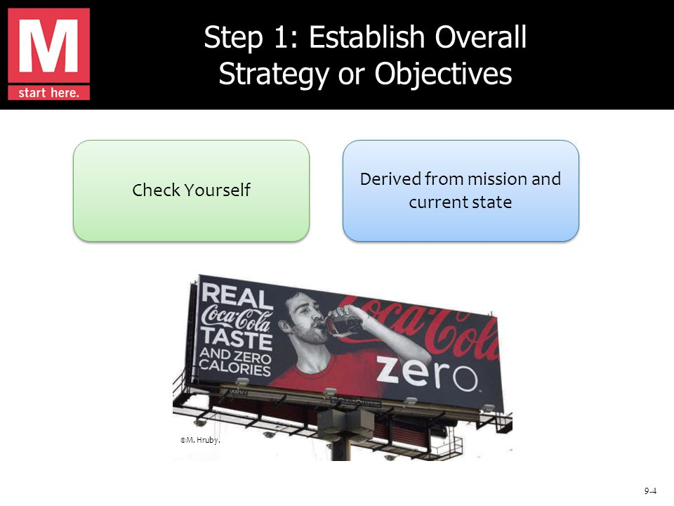 9-4 Step 1: Establish Overall Strategy or Objectives Check Yourself Derived from mission and current state ©M. Hruby.