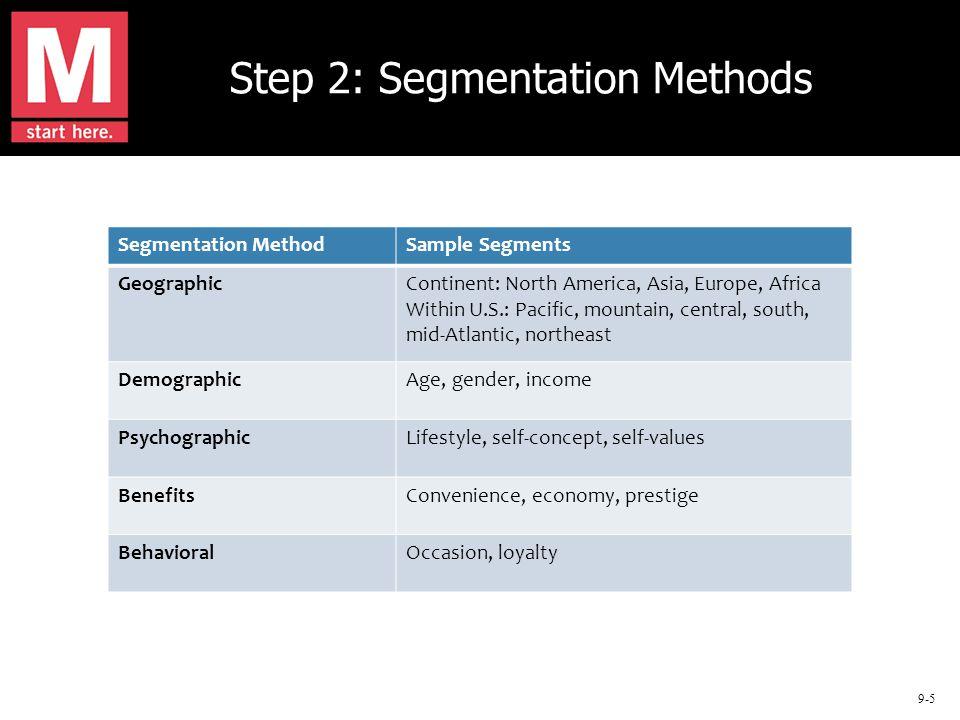 9-5 Step 2: Segmentation Methods Segmentation MethodSample Segments GeographicContinent: North America, Asia, Europe, Africa Within U.S.: Pacific, mou