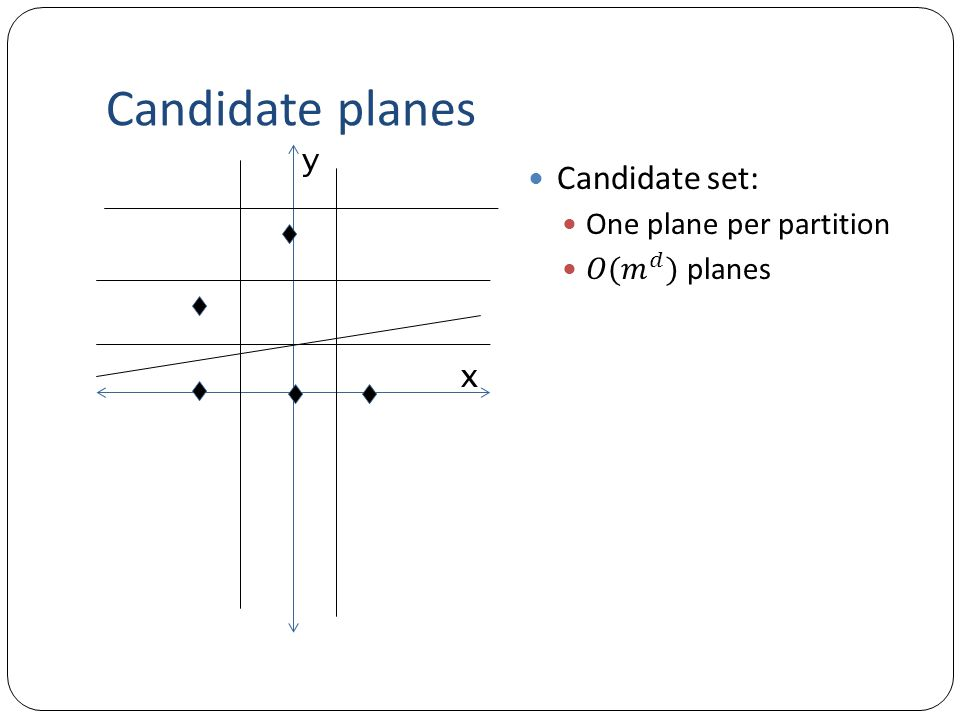 Candidate planes x y
