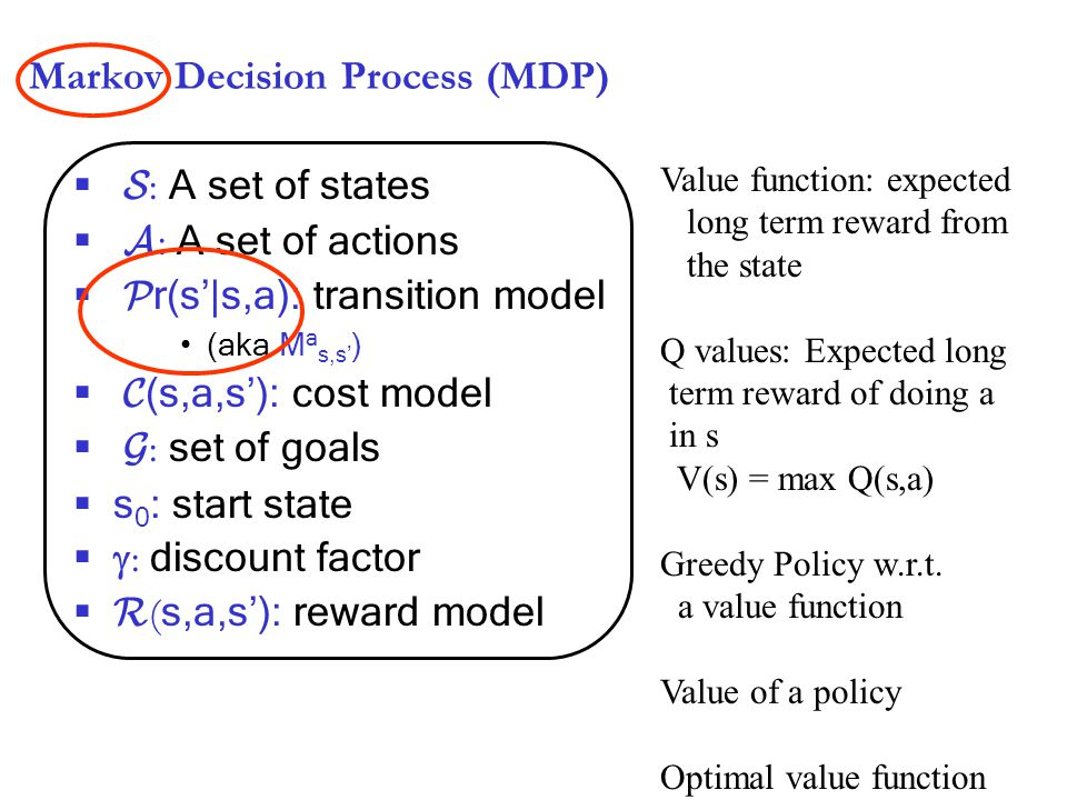 Examples of MDPs  Goal-directed, Indefinite Horizon, Cost Minimization MDP Most often studied in planning community  Infinite Horizon, Discounted Reward Maximization MDP Most often studied in reinforcement learning  Goal-directed, Finite Horizon, Prob.