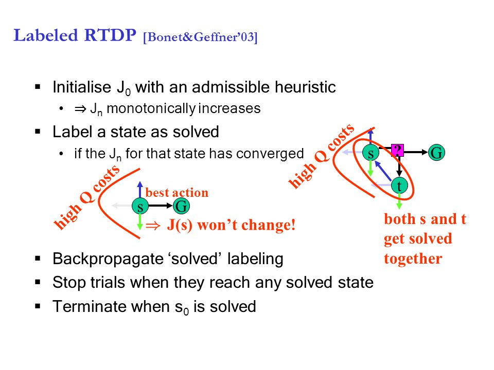 Labeled RTDP [Bonet&Geffner'03]  Initialise J 0 with an admissible heuristic ⇒ J n monotonically increases  Label a state as solved if the J n for that state has converged  Backpropagate 'solved' labeling  Stop trials when they reach any solved state  Terminate when s 0 is solved sG high Q costs best action ) J(s) won't change.