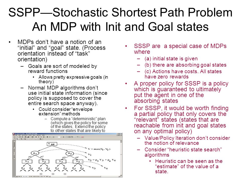 SSPP—Stochastic Shortest Path Problem An MDP with Init and Goal states MDPs don't have a notion of an initial and goal state.